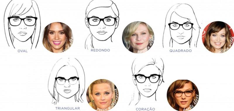 1673ed194 Que modelo de óculos combina com o seu rosto?