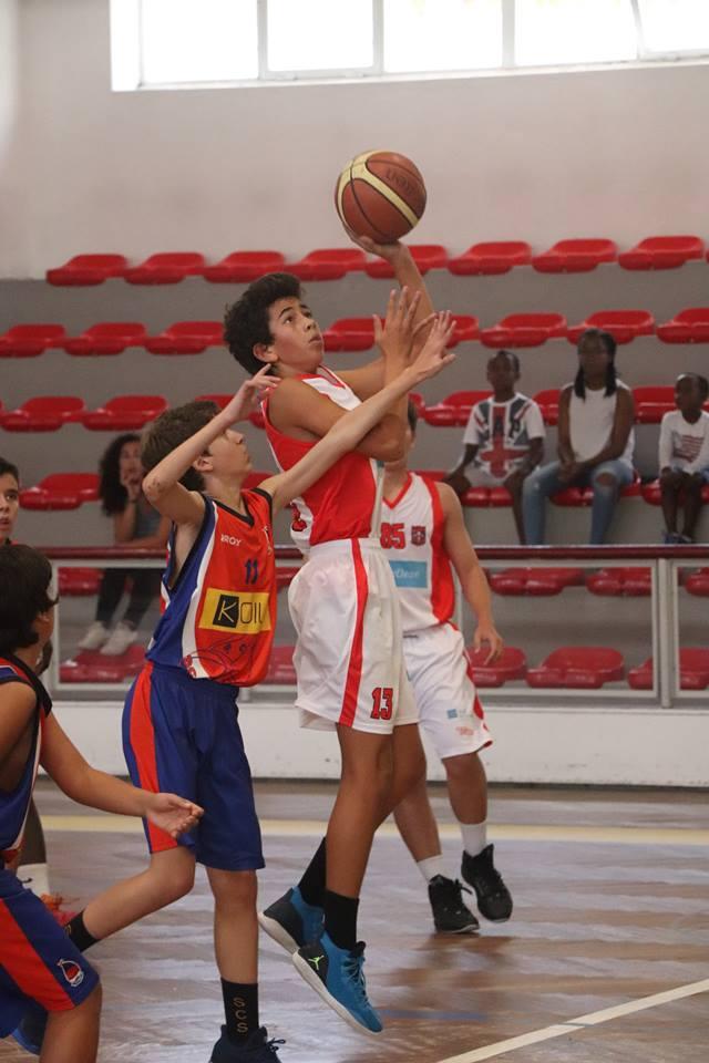 Resultados torneio Fausto Rodrigues