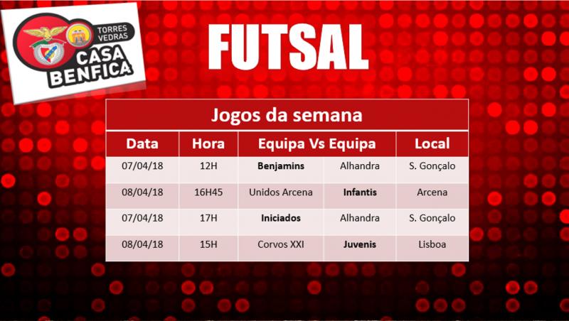 Jogos Futsal - Casa do Benfica
