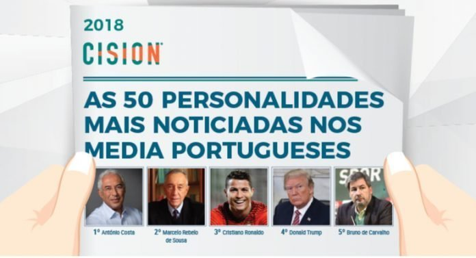Costa, Marcelo e Ronaldo são os mais mediáticos de 2018