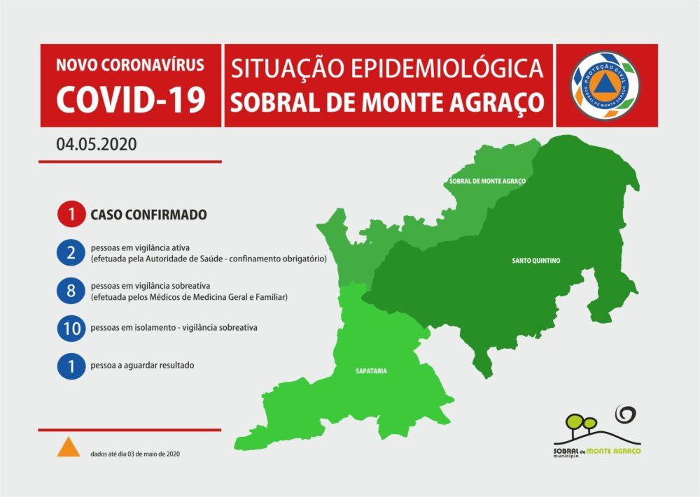 O concelho do Sobral de Monte Agraço registou o primeiro caso positivo de Covid-19